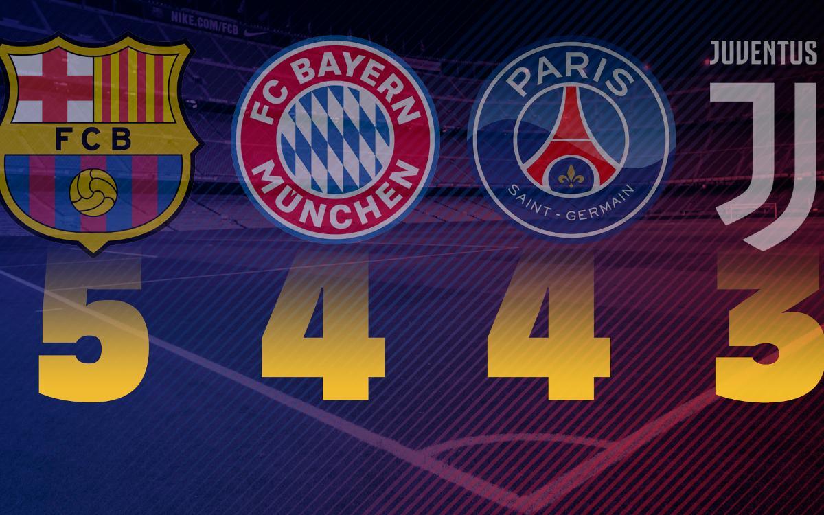 FC Barcelona leader in 'doubles' in the last 10 seasons