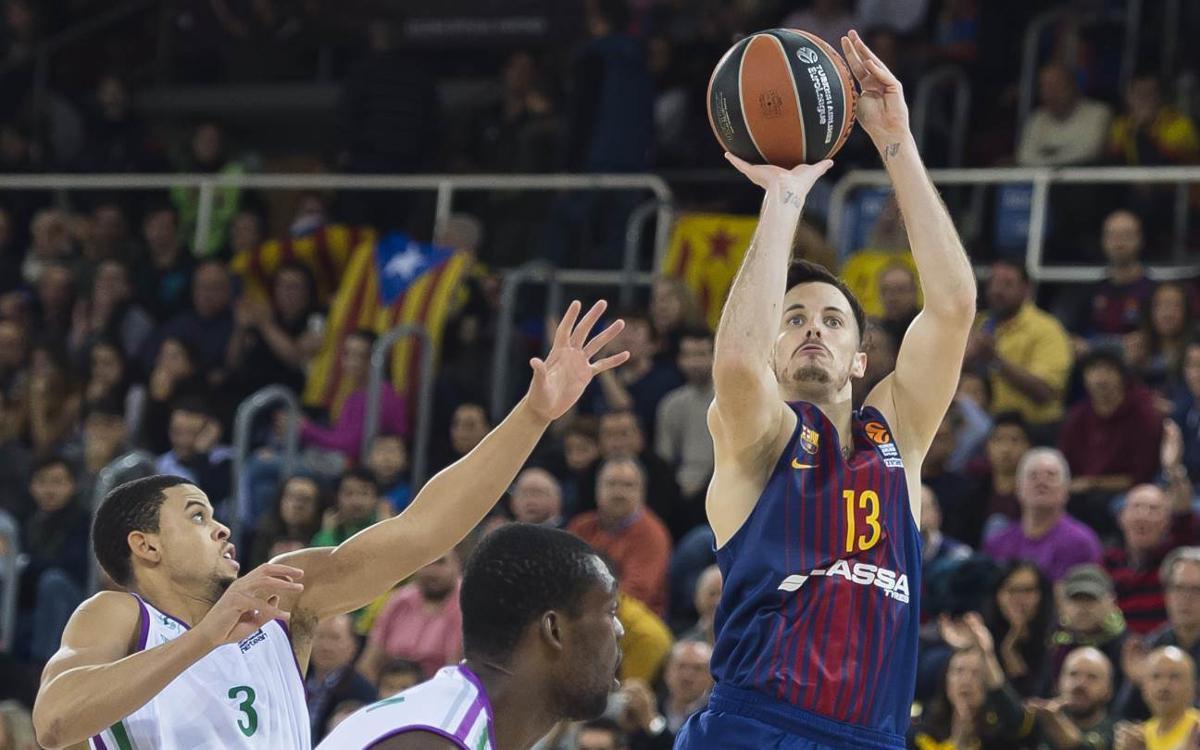 Barça Lassa – Unicaja Màlaga: Derrota en un duel ajustat fins al final (83-90)