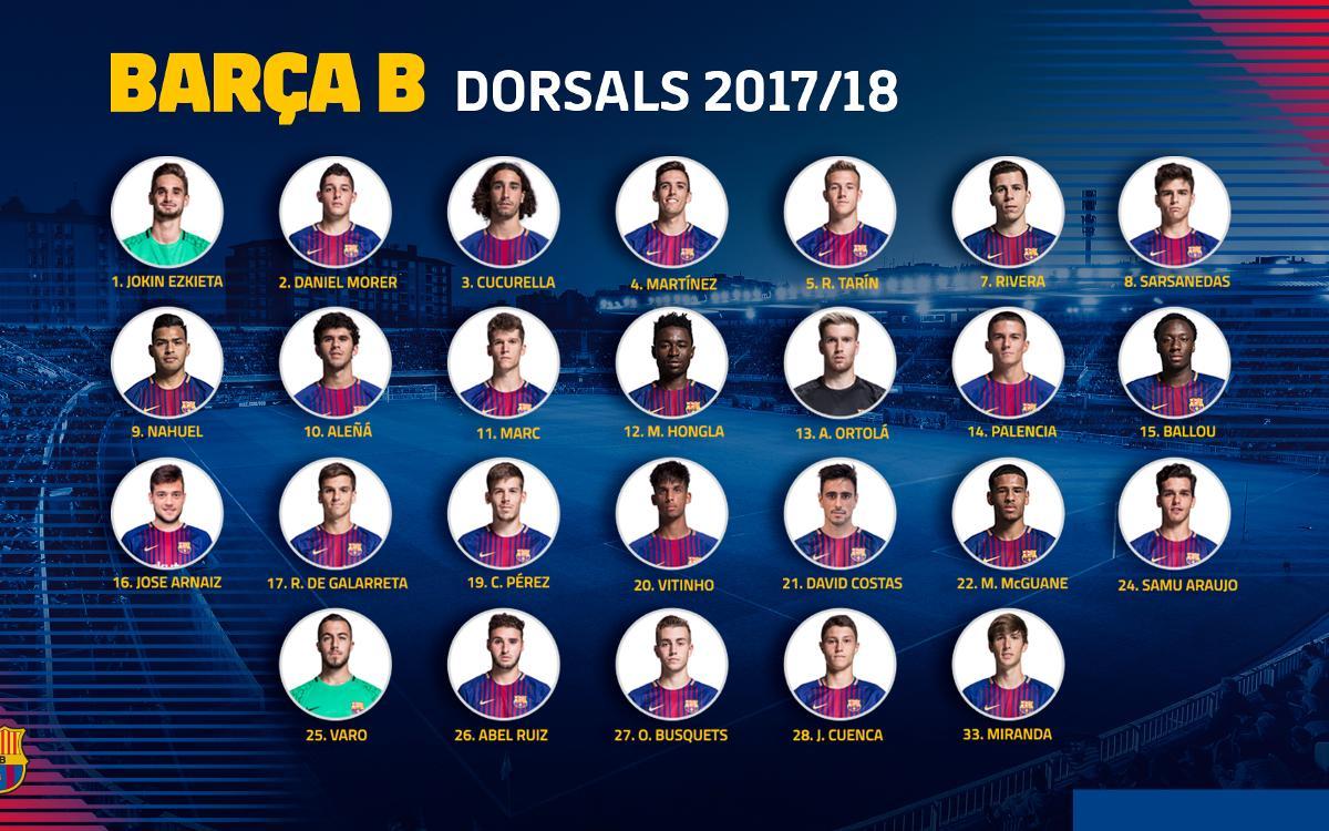 Conoce los dorsales definitivos del Barça B