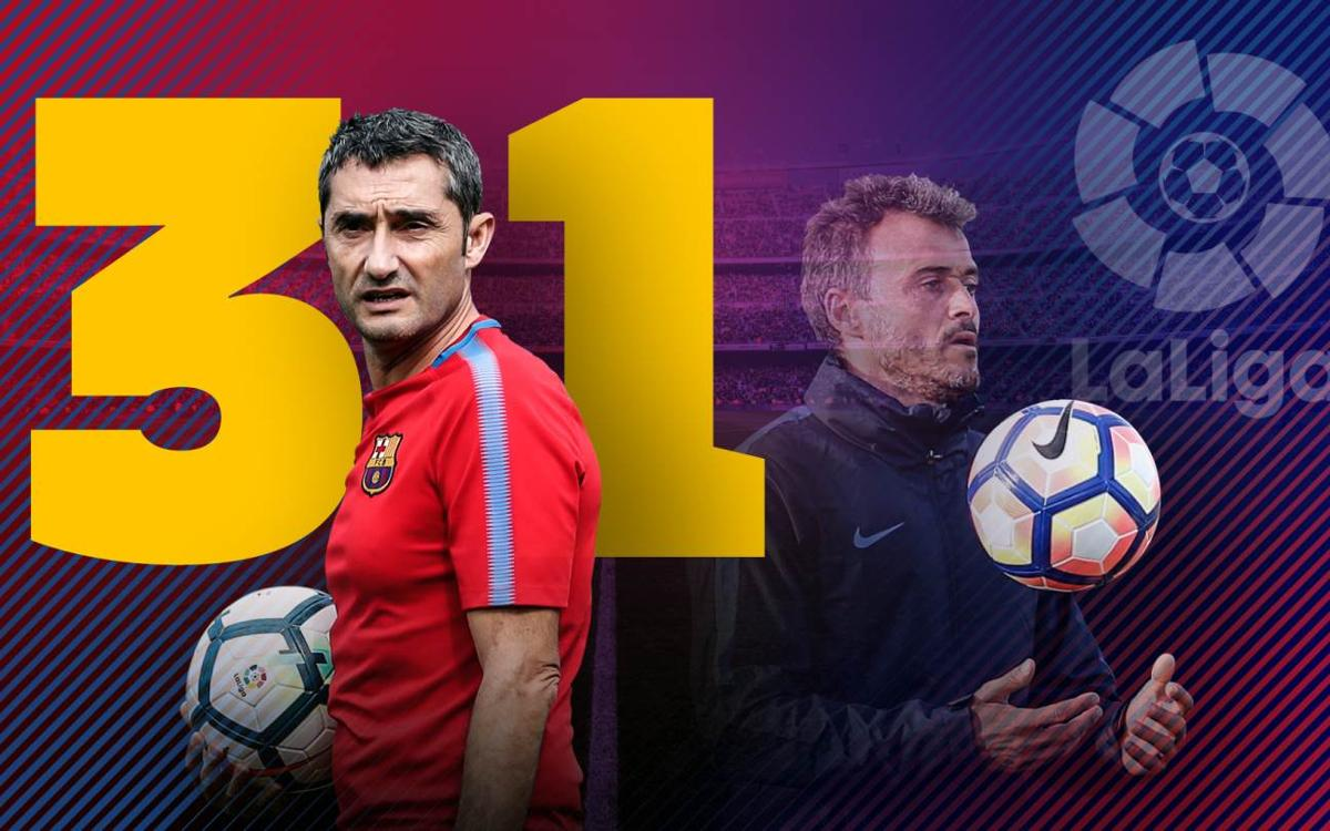 FC Barcelona extends unbeaten streak in La Liga to 31 games, ties all-time Club record