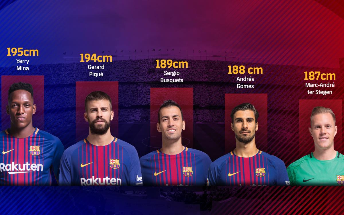 Yerry Mina: Barça's giant