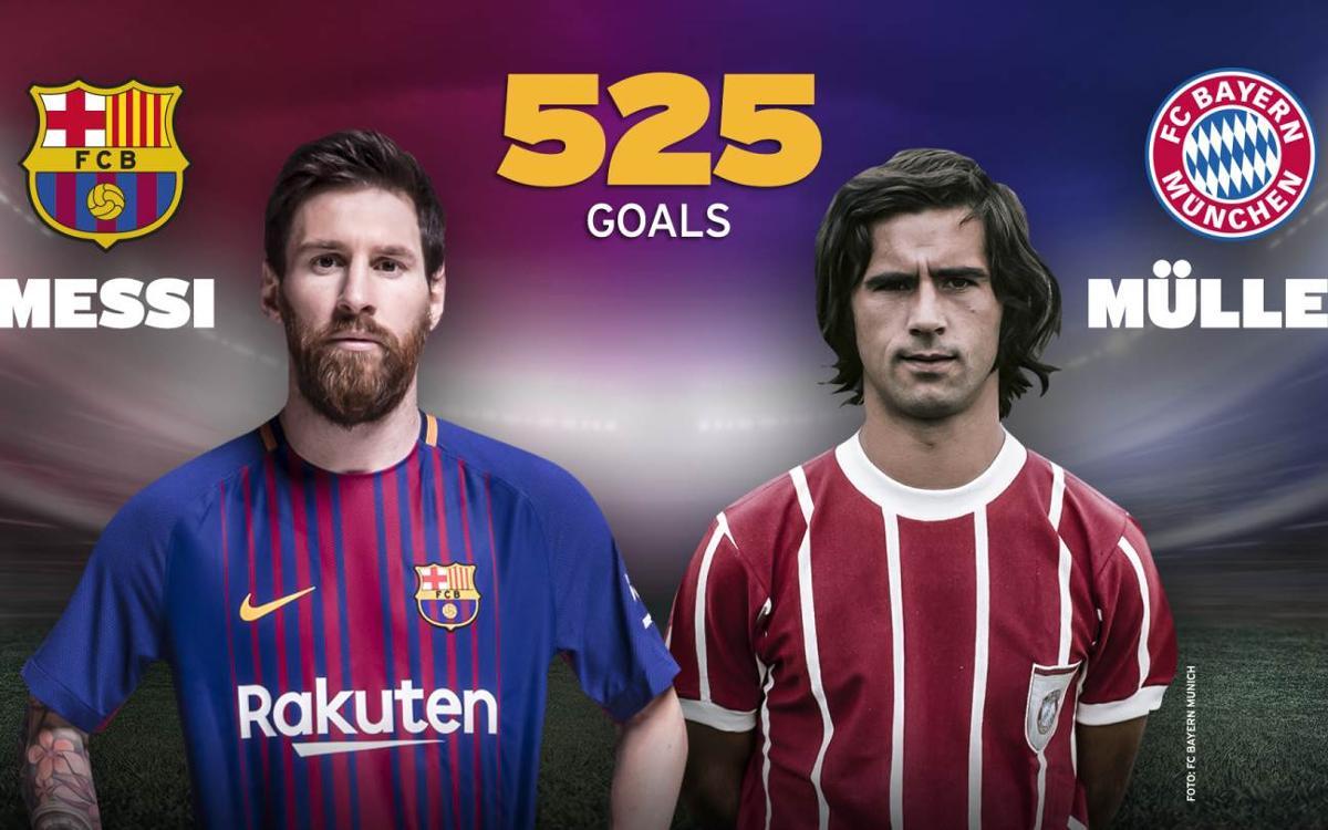 Messi iguala Müller com a màxim golejador de les principals Lligues Europees amb un sol equip
