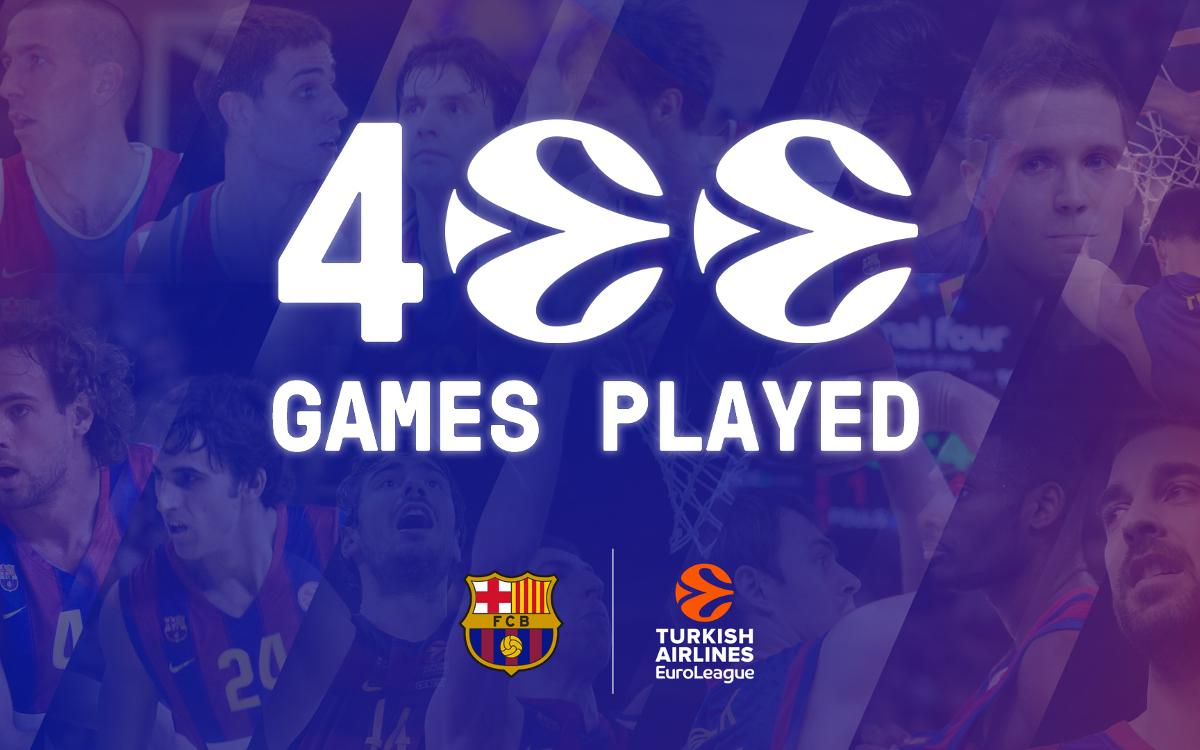 Barça Lassa, first team to reach 400 games in the Euroleague