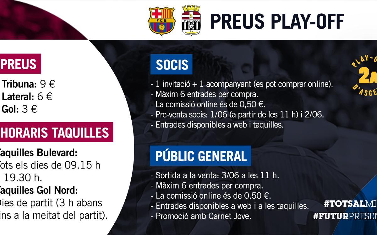 Barça B - FC Cartagena: Entradas a la venta desde este jueves