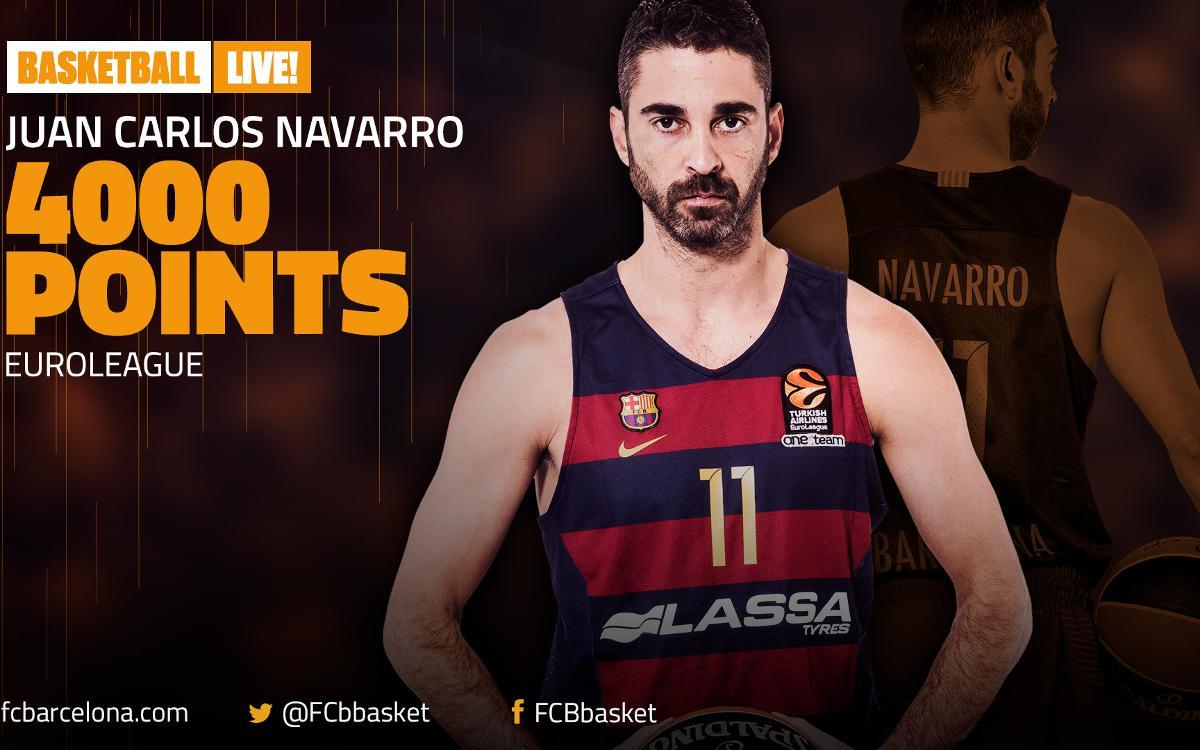 The legend Juan Carlos Navarro reaches 4000 points in the Euroleague