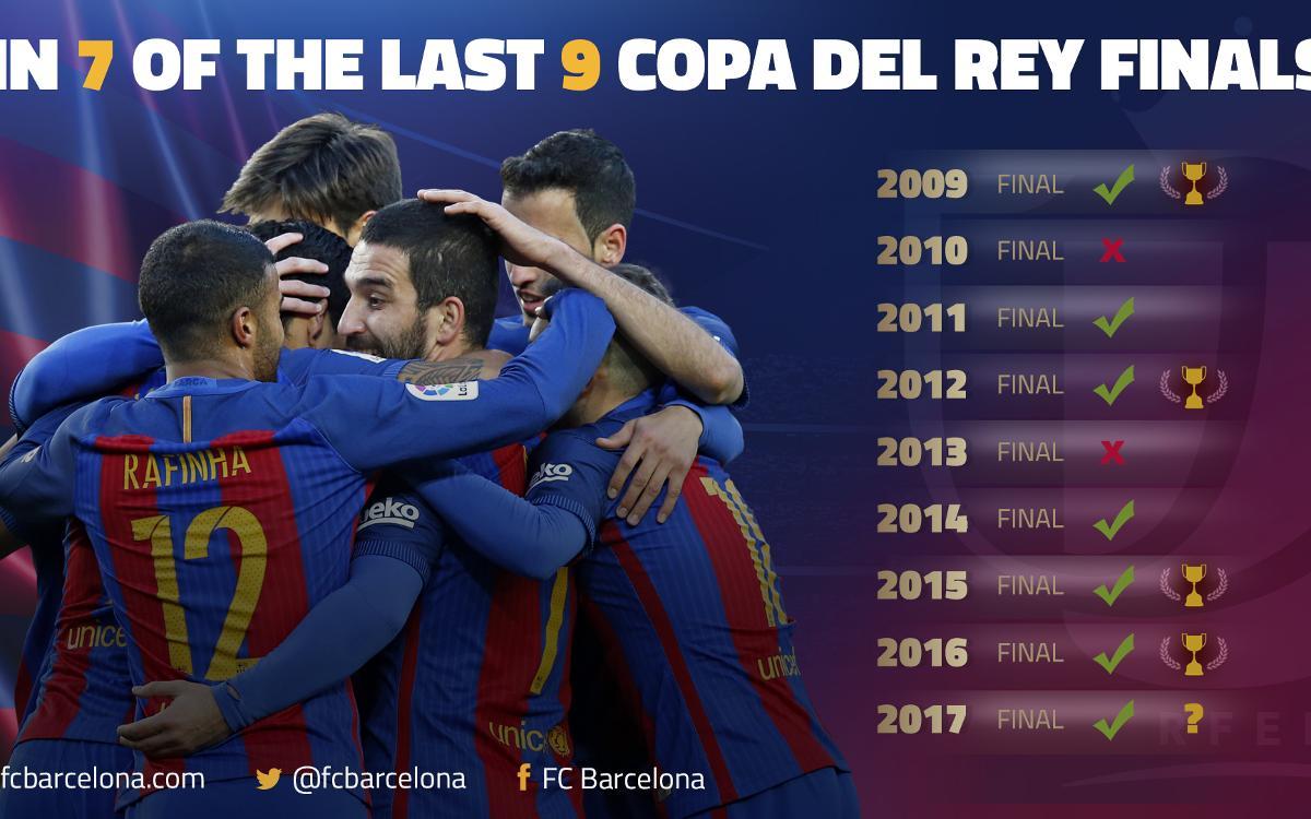 最近9年間で7度目の国王杯制覇