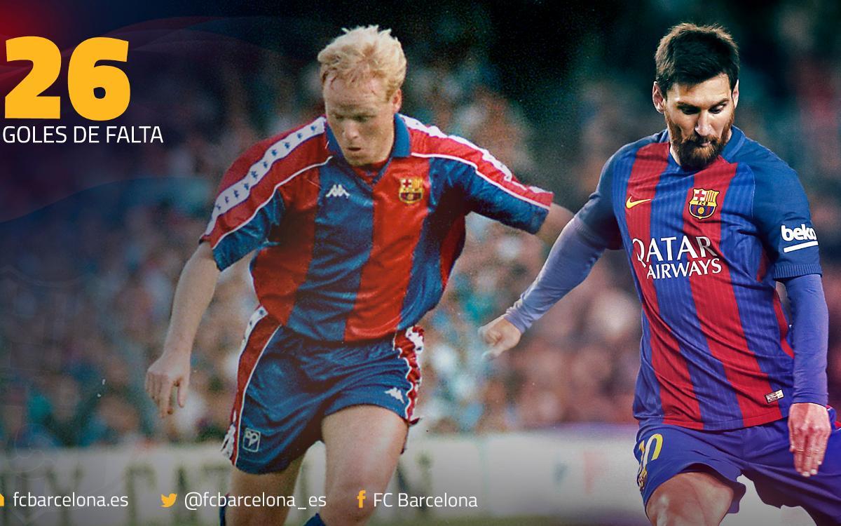 Leo Messi iguala los 26 goles de falta de Koeman
