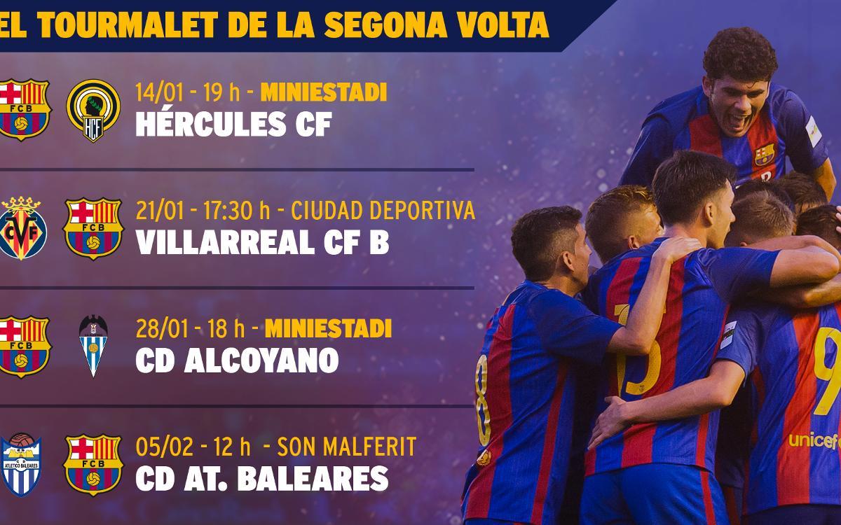 El Tourmalet de la segona volta del Barça B