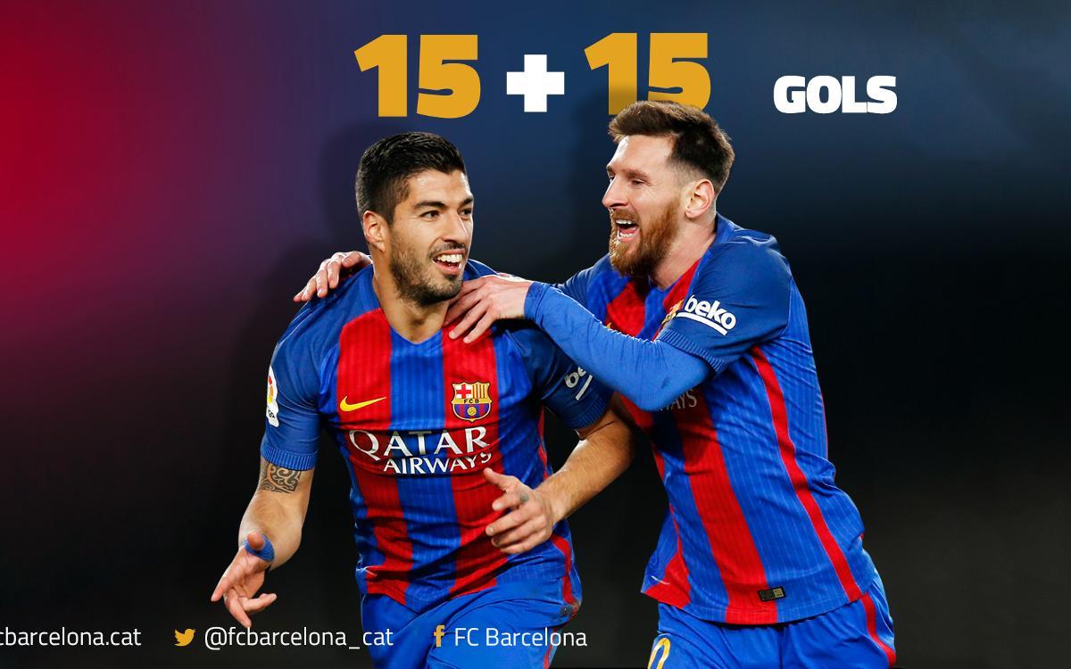 Luis Suárez i Leo Messi, la dupla més golejadora d'Europa