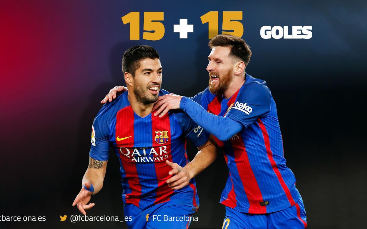 Luis Suárez y Leo Messi, la dupla más goleadora de Europa
