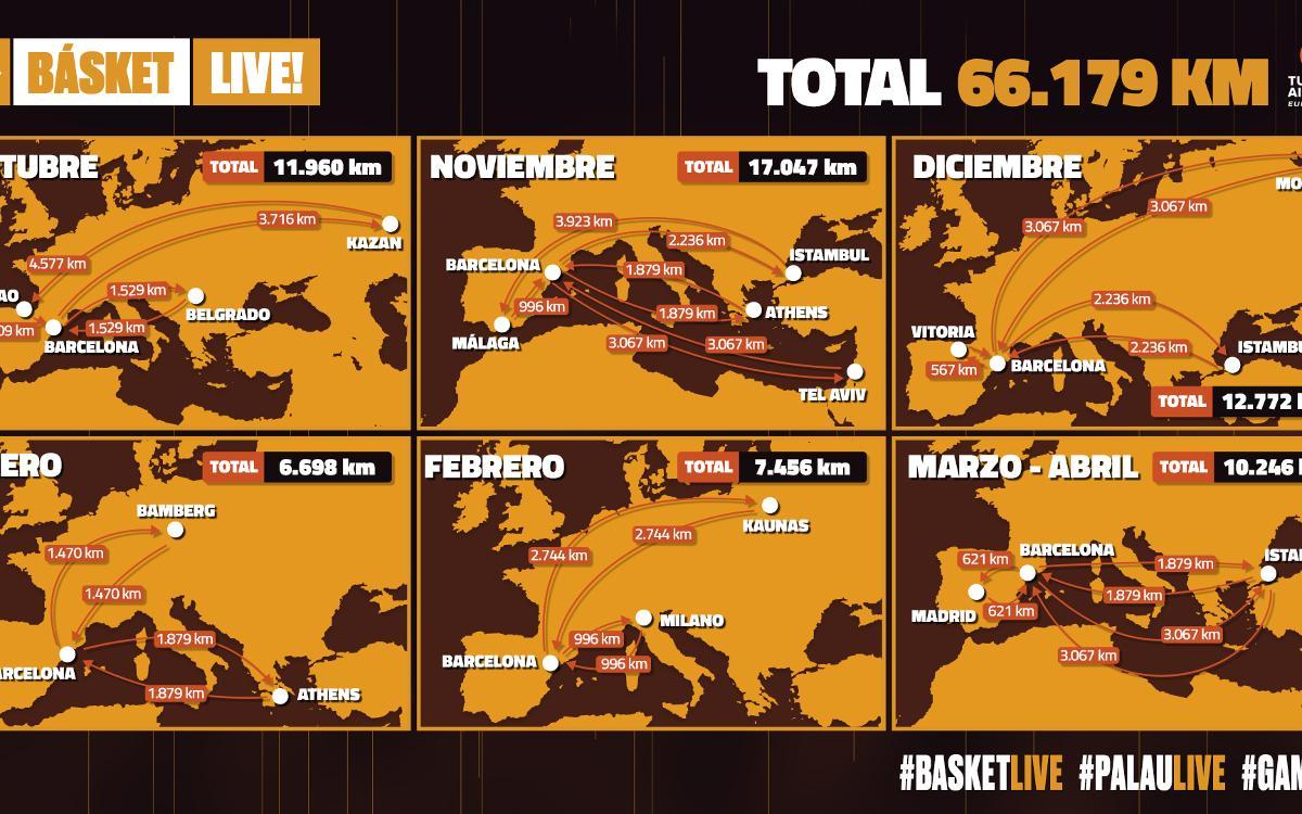 Una Euroliga de más de 66.000 kilómetros