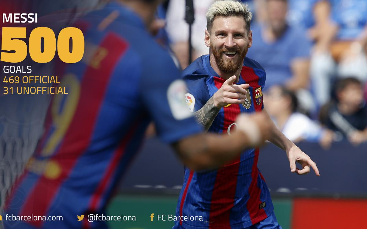 Leo Messi: 500 goals with FC Barcelona