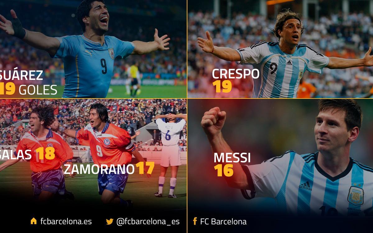 Luis Suárez, máximo goleador histórico de las eliminatorias mundialistas sudamericanas