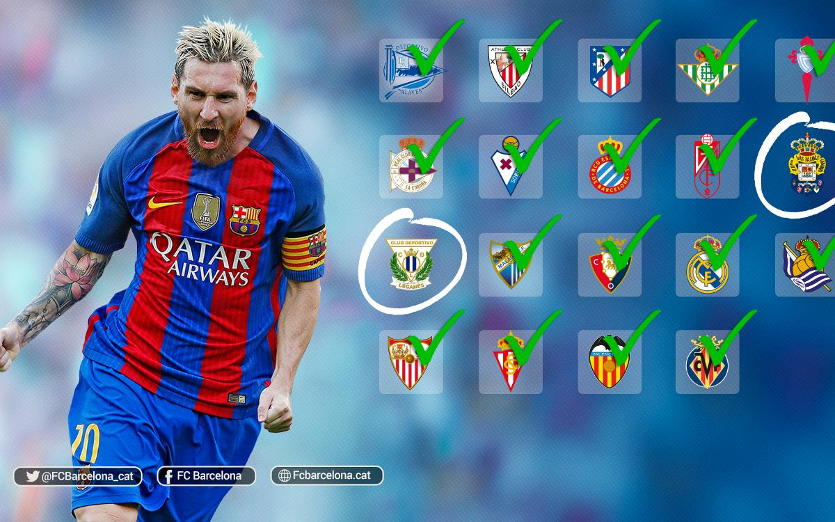 Leganés, Messi's penultimate challenge