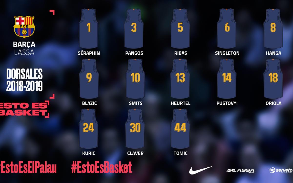 Los nuevos dorsales del Barça Lassa 2018/19