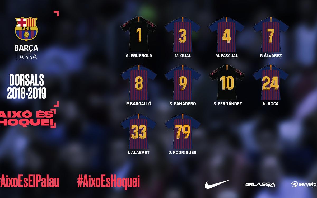 Descobreix el motiu dels dorsals del Barça Lassa 2018/19