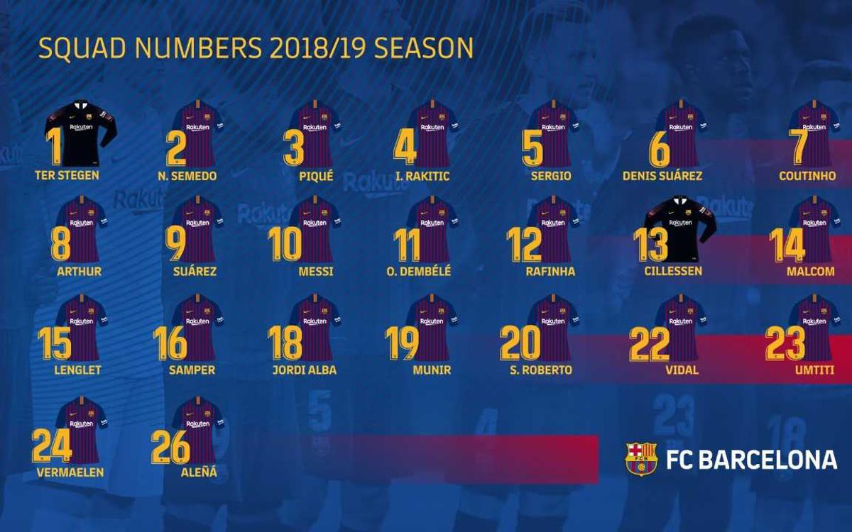 Les numéros officiels des joueurs du FC Barcelone 2018/19
