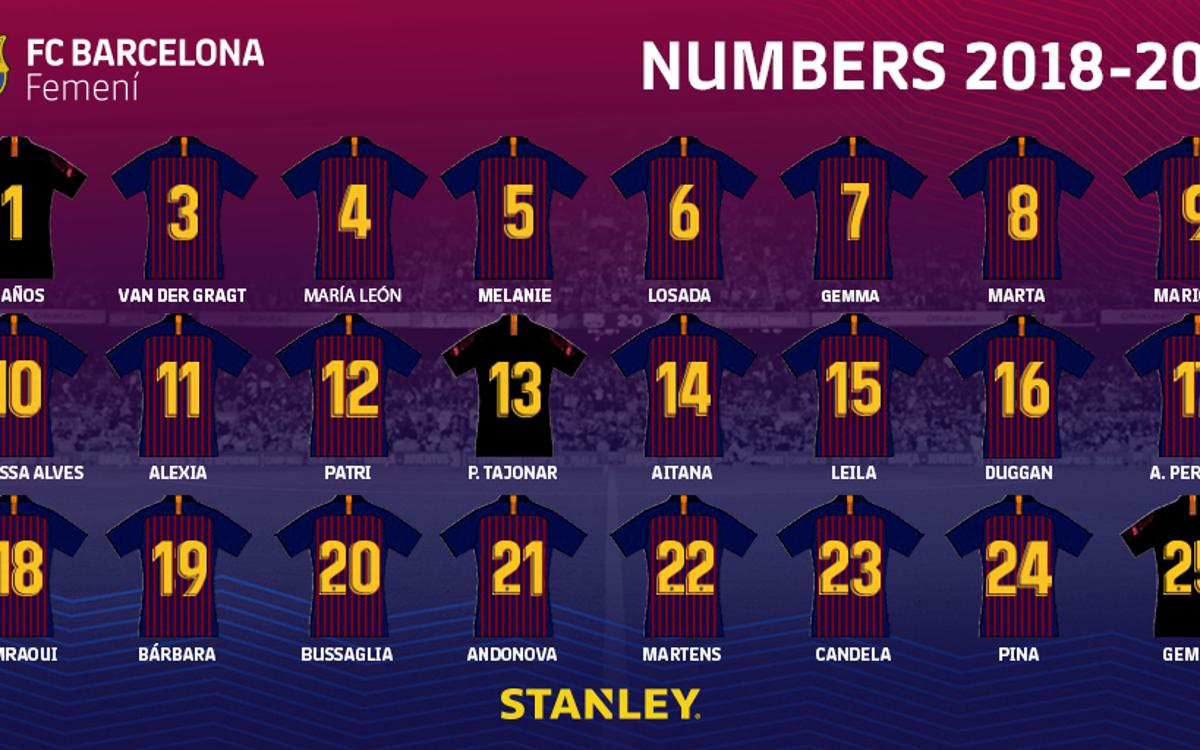 Els dorsals del Barça Femení 2018/19