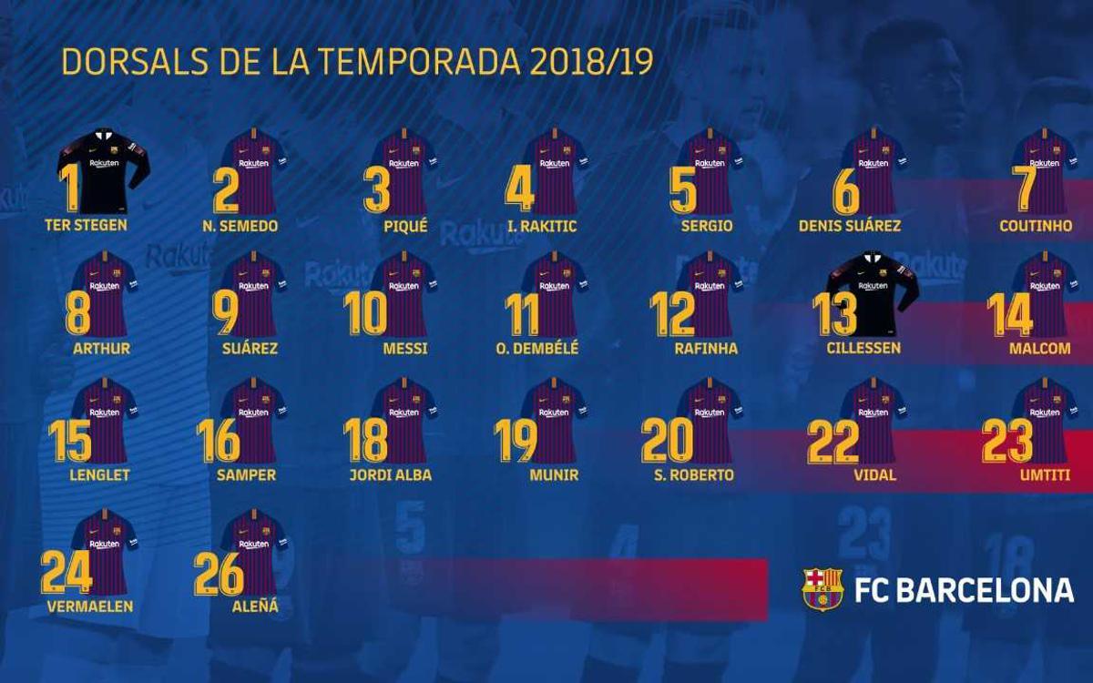 Els dorsals definitius del FC Barcelona 2018/19