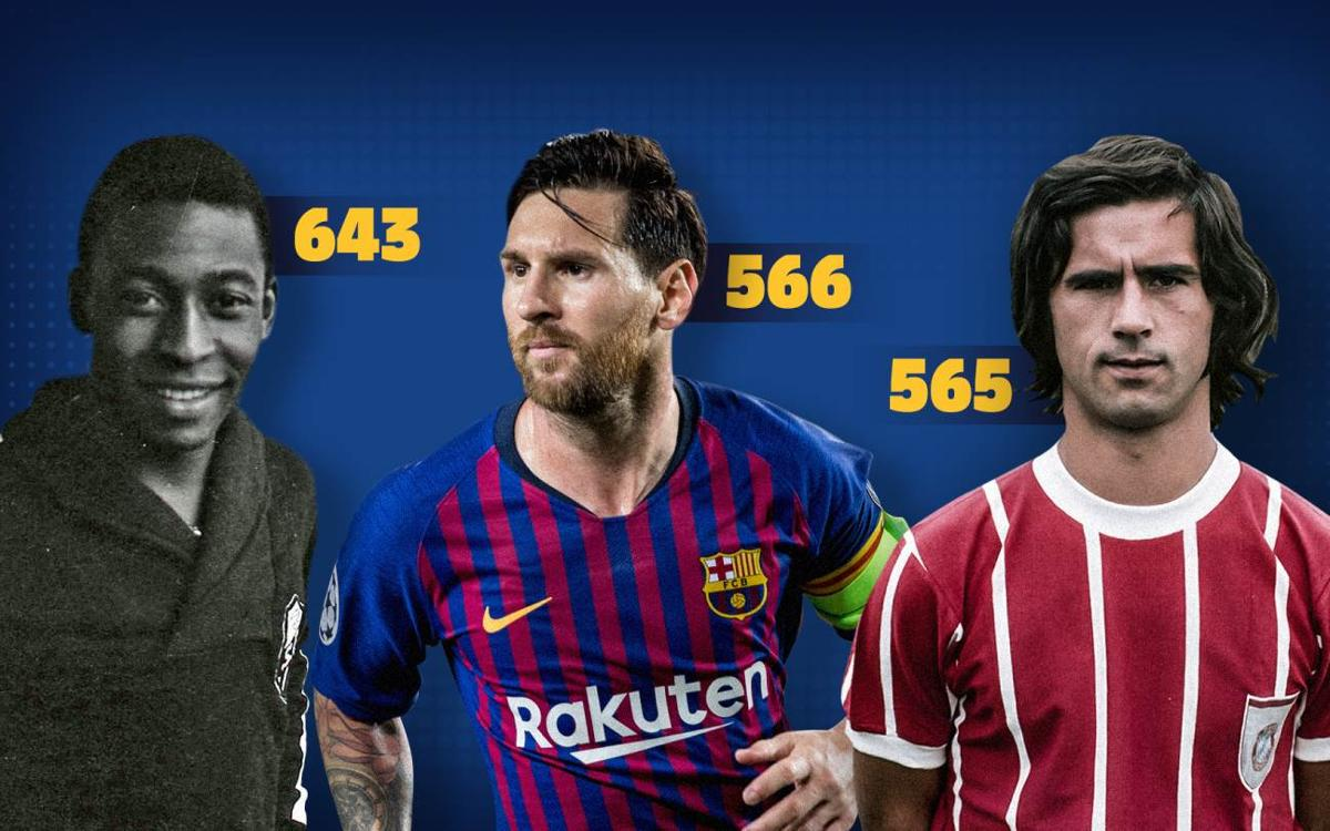Messi closing in on Pelé for club goals