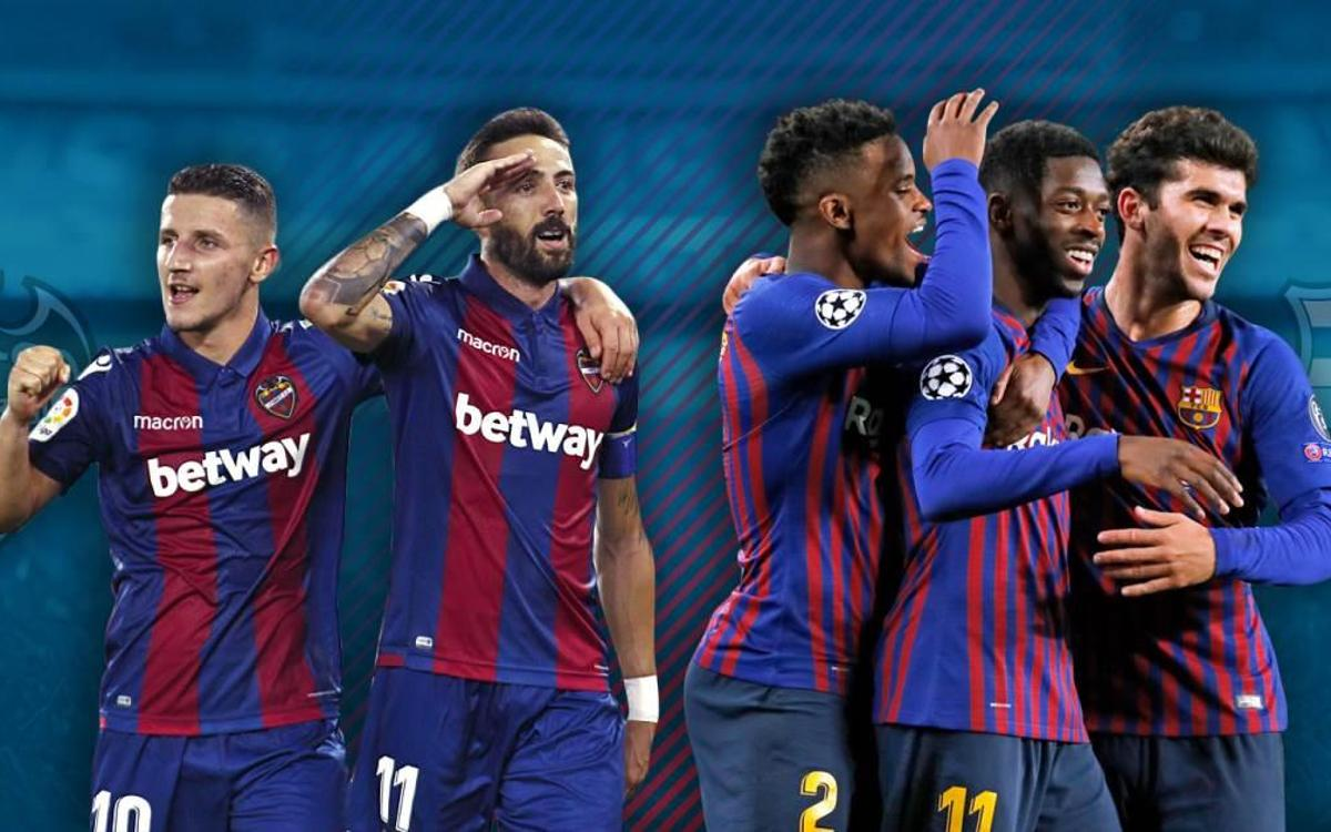 Barça and Levante lead LaLiga in this one important stat