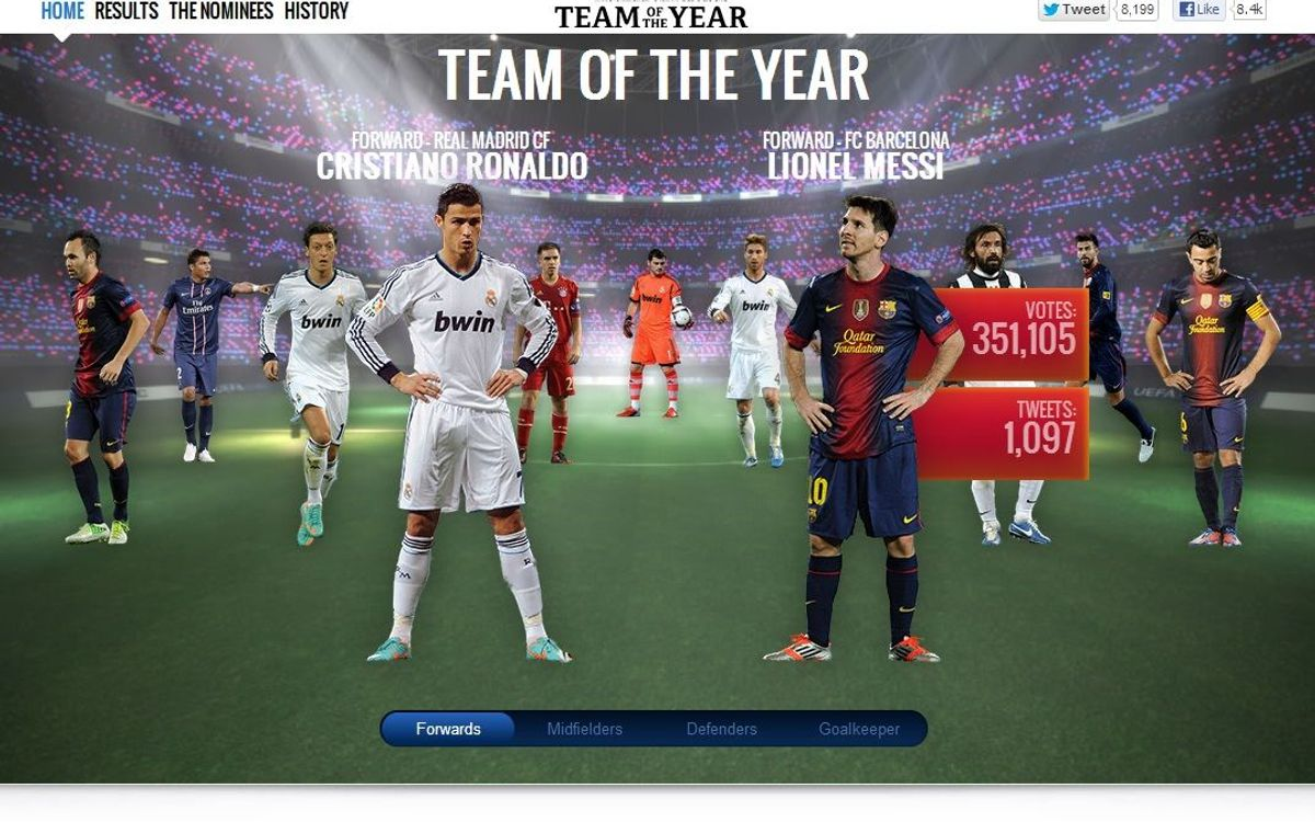 Messi, Iniesta, Xavi and Piqué, named to UEFA.com's 2012 all star team