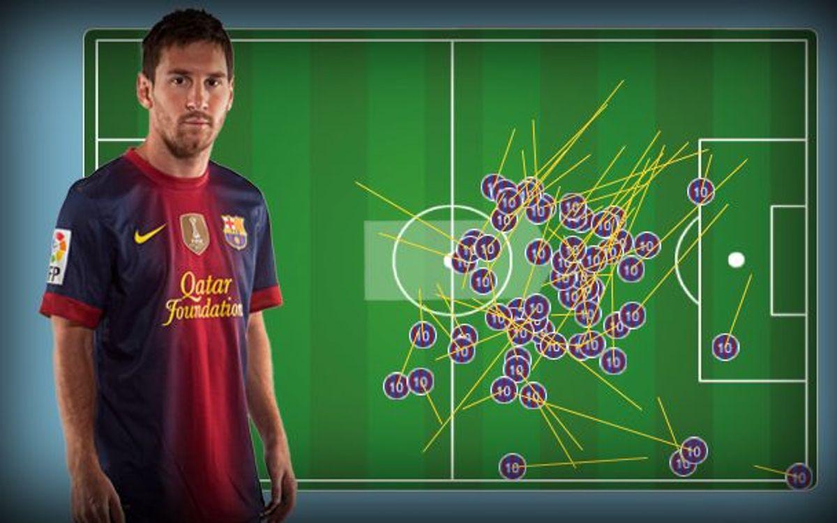 FC Barcelona vs Osasuna: Facts and figures