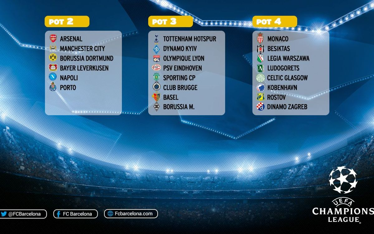 FC Barcelona's possible opponents in Champions League group stage