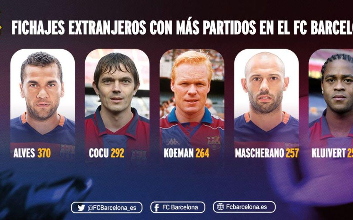 Mascherano entra en el Top 5 de fichajes extranjeros con más partidos, que lidera Alves