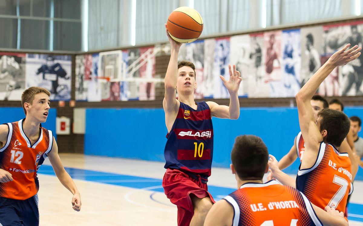 Semana Santa con títulos para el baloncesto formativo