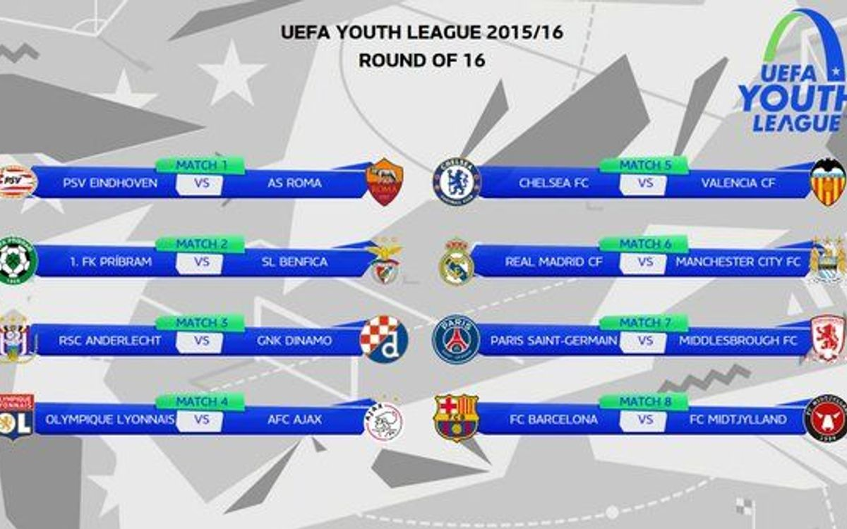 FC Barcelona to play FC Midtjylland of Denmark in UEFA Youth League last sixteen
