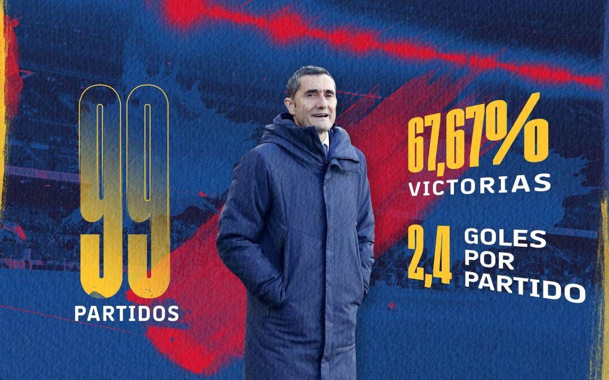 Valverde, a un partido del centenario como técnico culé