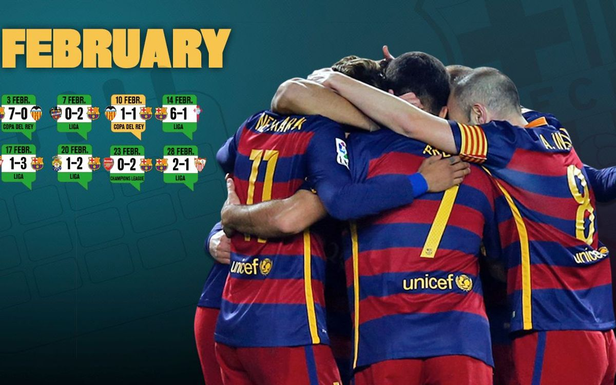 Fantastic February for FC Barcelona
