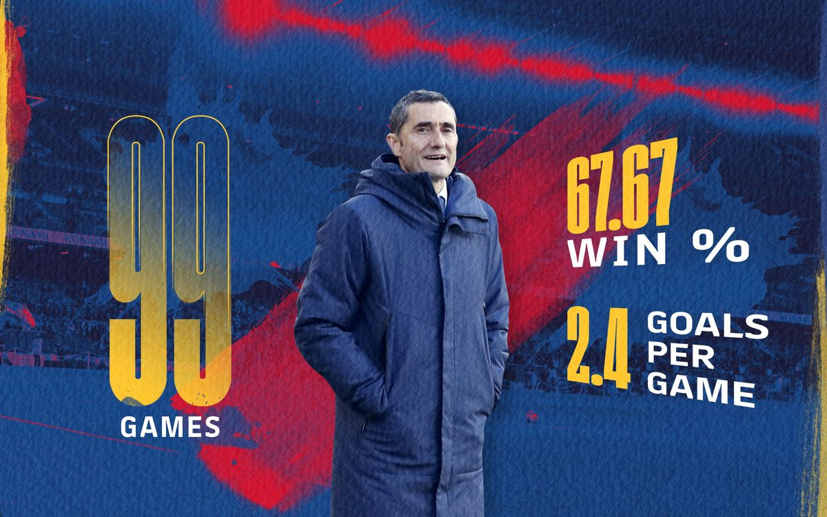 Valverde to reach his centenary as Barça coach