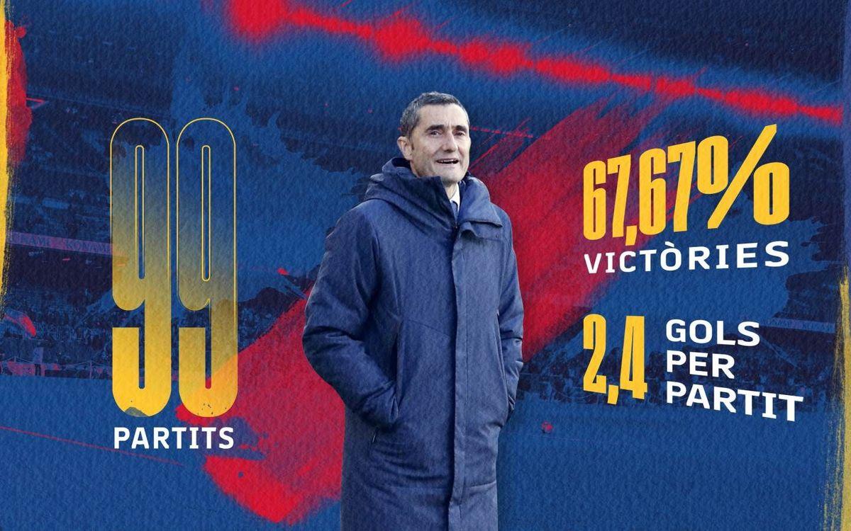 Valverde, a un partit del centenari com a tècnic culer