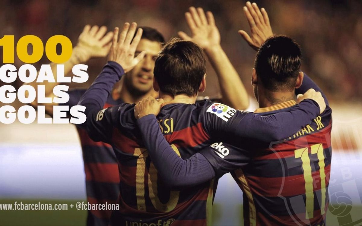 The FC Barcelona 'trident' reach 100 goals