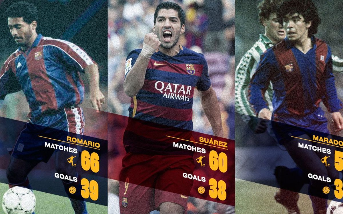 Luis Suárez equals Diego Maradona and is set to draw even with Romário