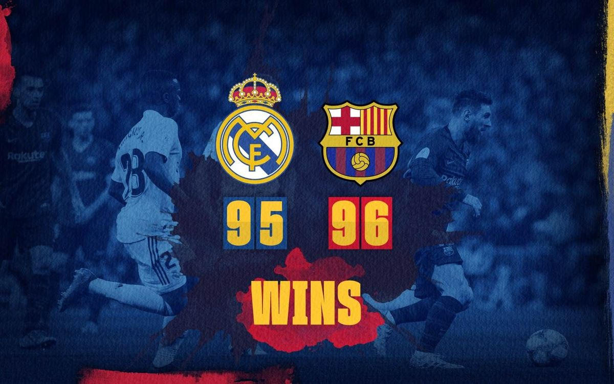 Barça now have history on their side