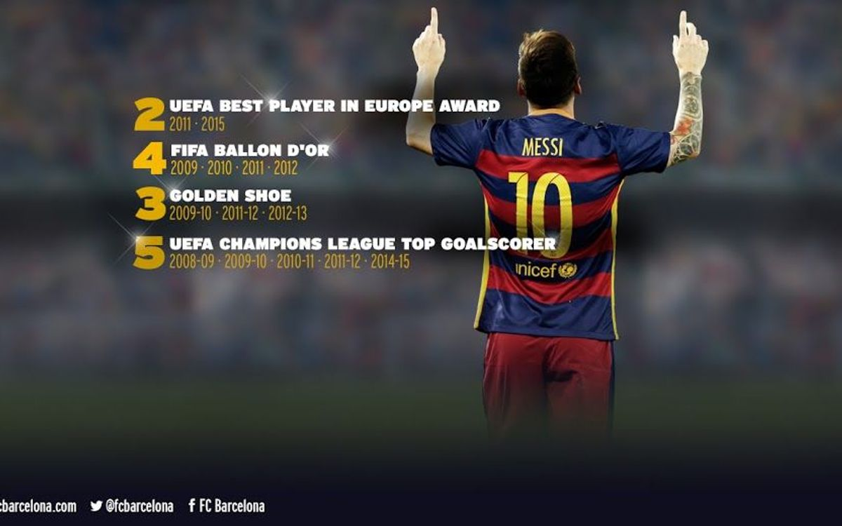 Leo Messi: Yet another trophy