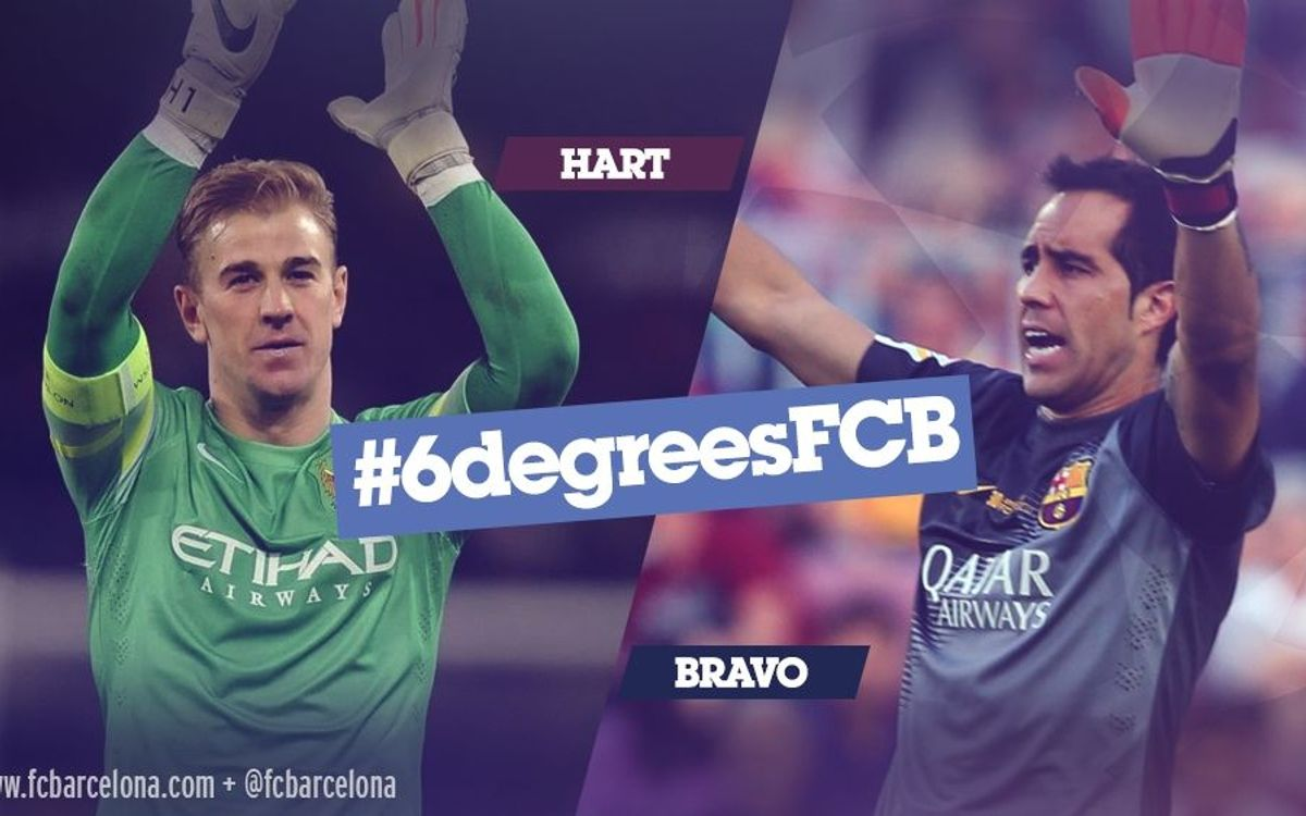 Six Degrees of Separation: FC Barcelona-Manchester City