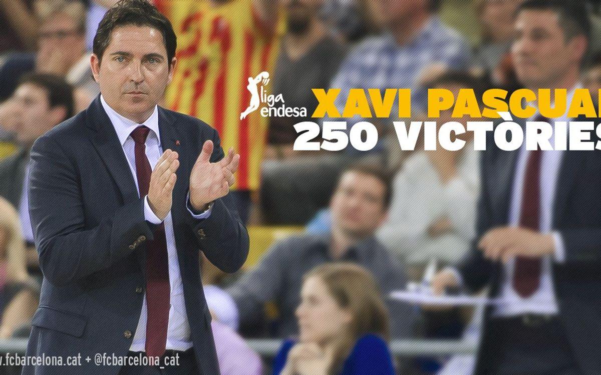 Xavi Pascual suma el triomf 250 a la Lliga Endesa amb el Barça