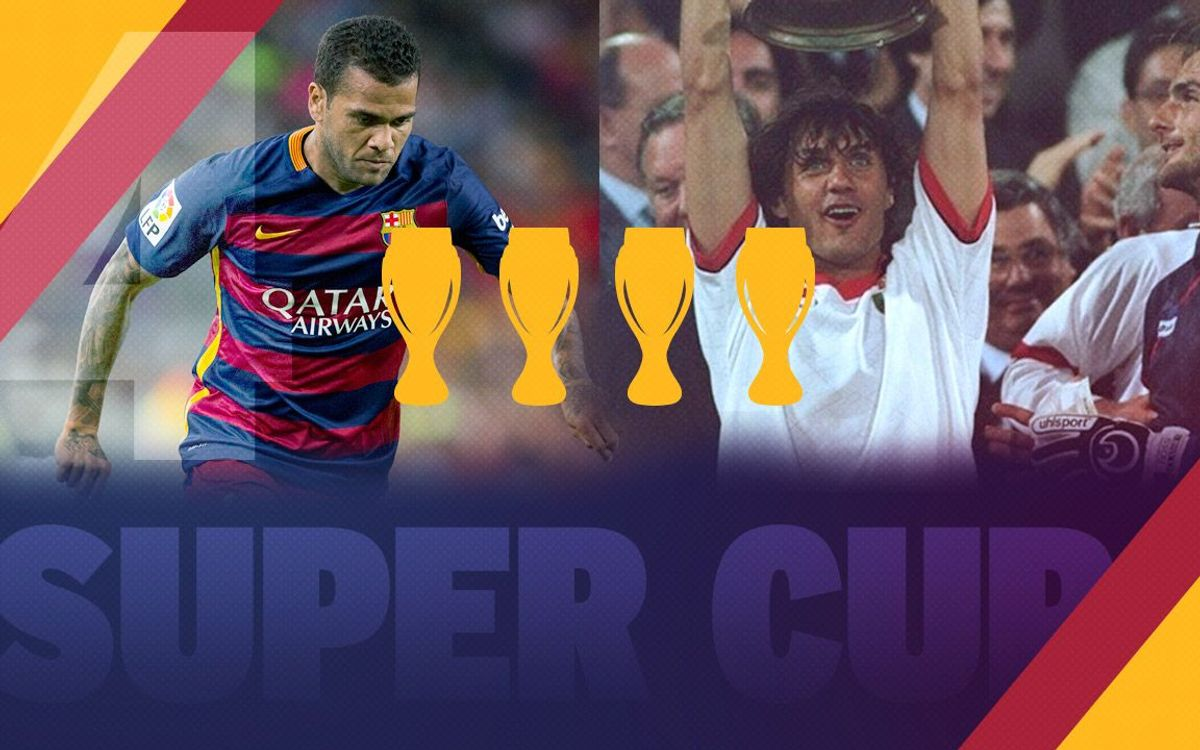 Dani Alves equals Paolo Maldini with four UEFA Super Cups