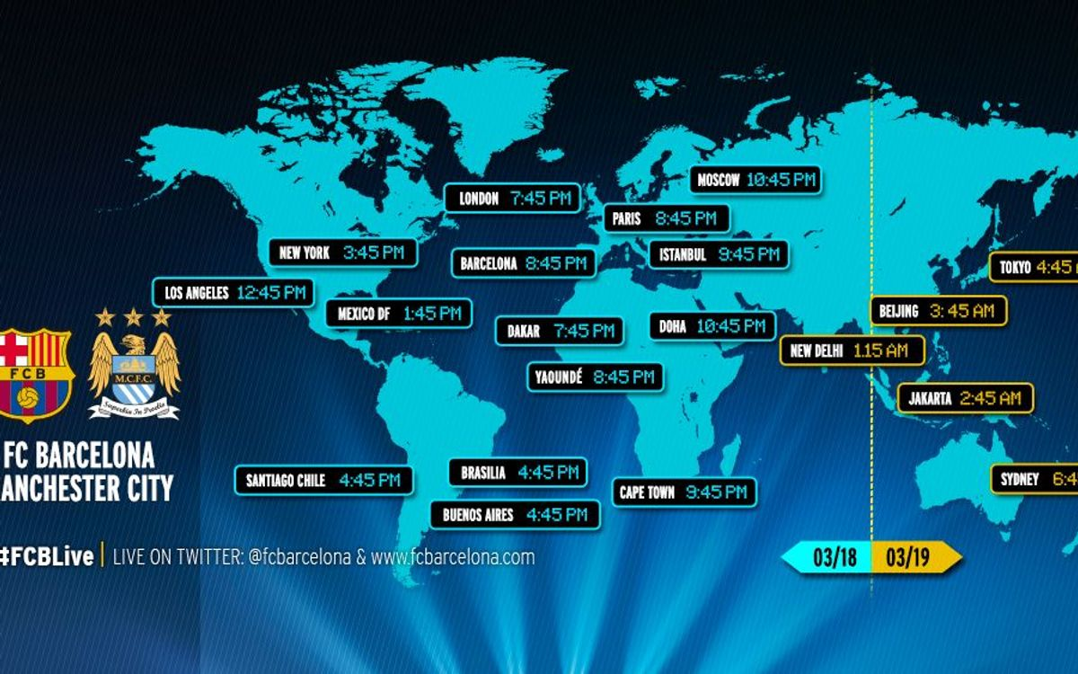 When and where to watch the Champions League match FC Barcelona v Manchester City