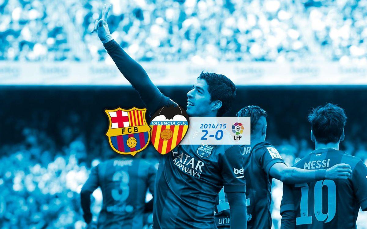FC Barcelona: 2 - València: 0