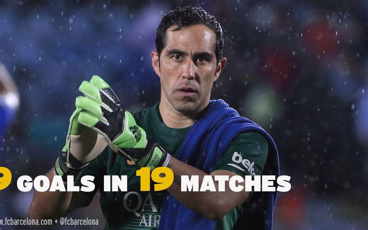 Wonderful half-season for Claudio Bravo