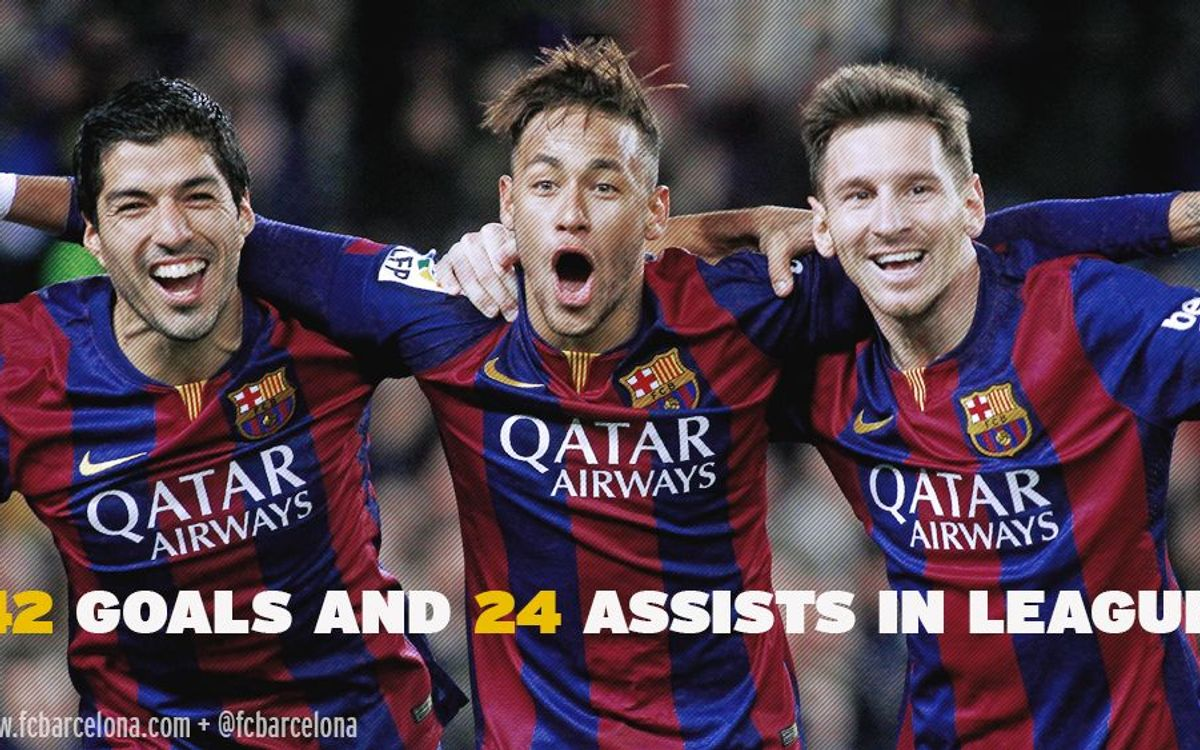 Suárez, Neymar and Messi forming devastating threesome