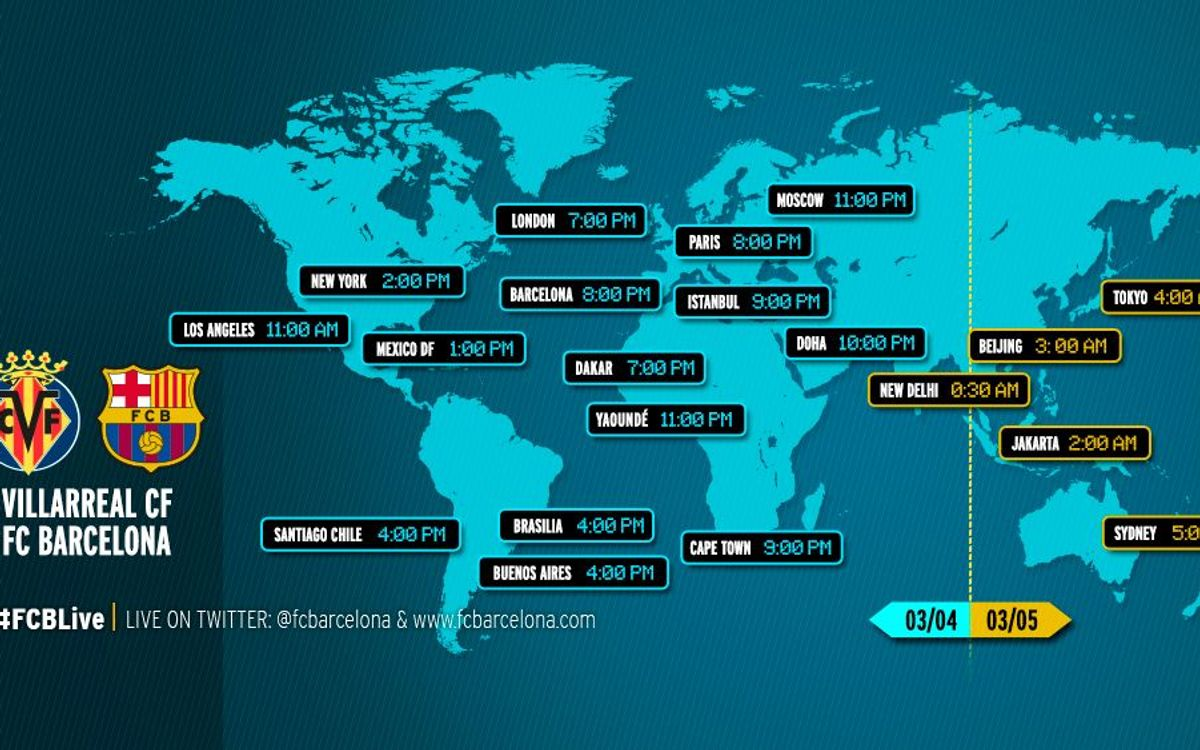 When and where to watch the Spanish Cup game between Villarreal CF and FC Barcelona