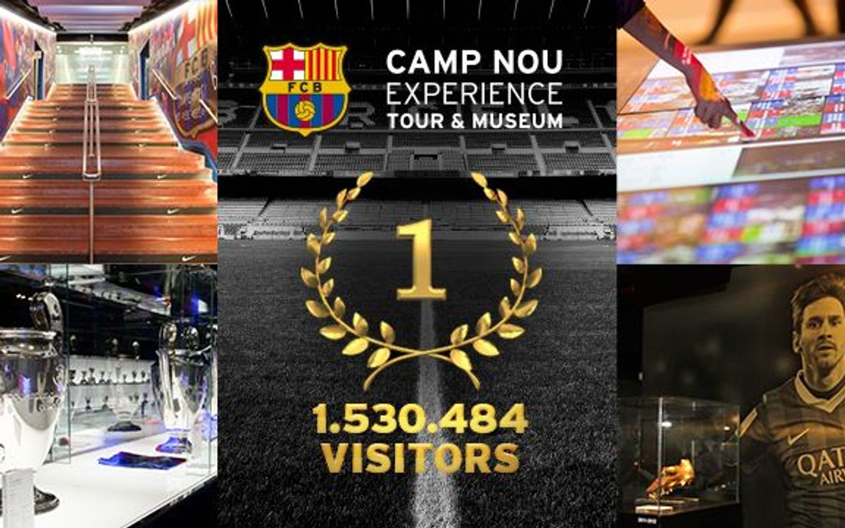 FC Barcelona Museum tops Picasso and Dalí once again