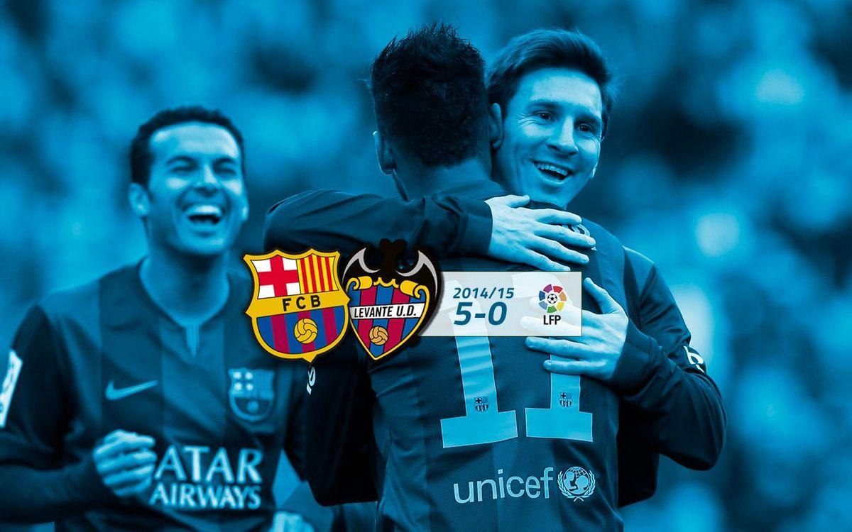 FC Barcelona: 5 - Llevant UD: 0