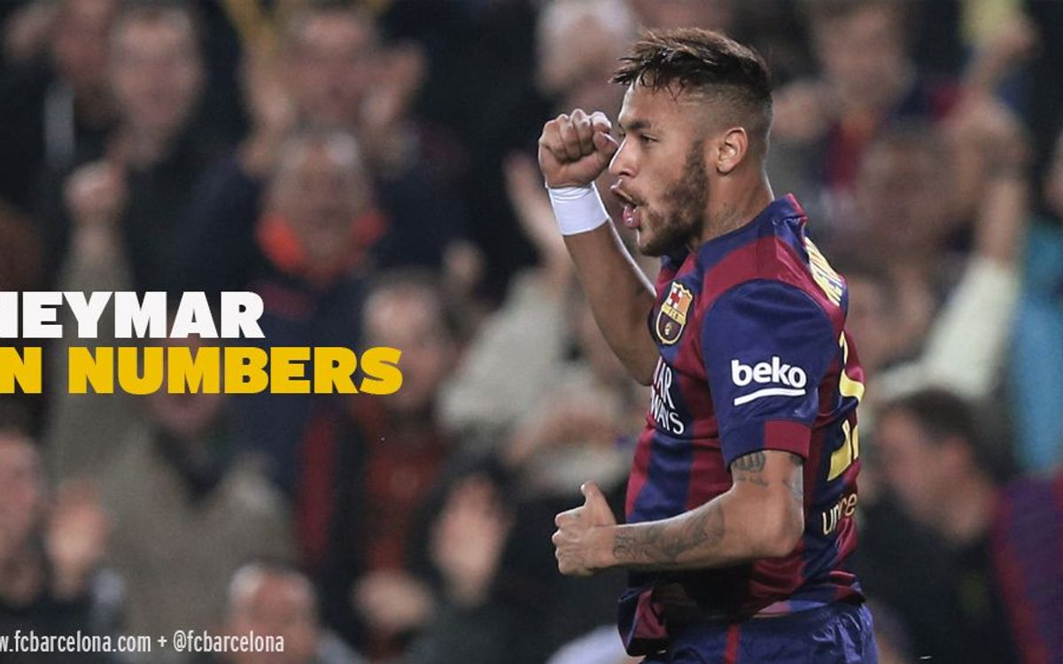 Ten key points about Neymar's goal spree